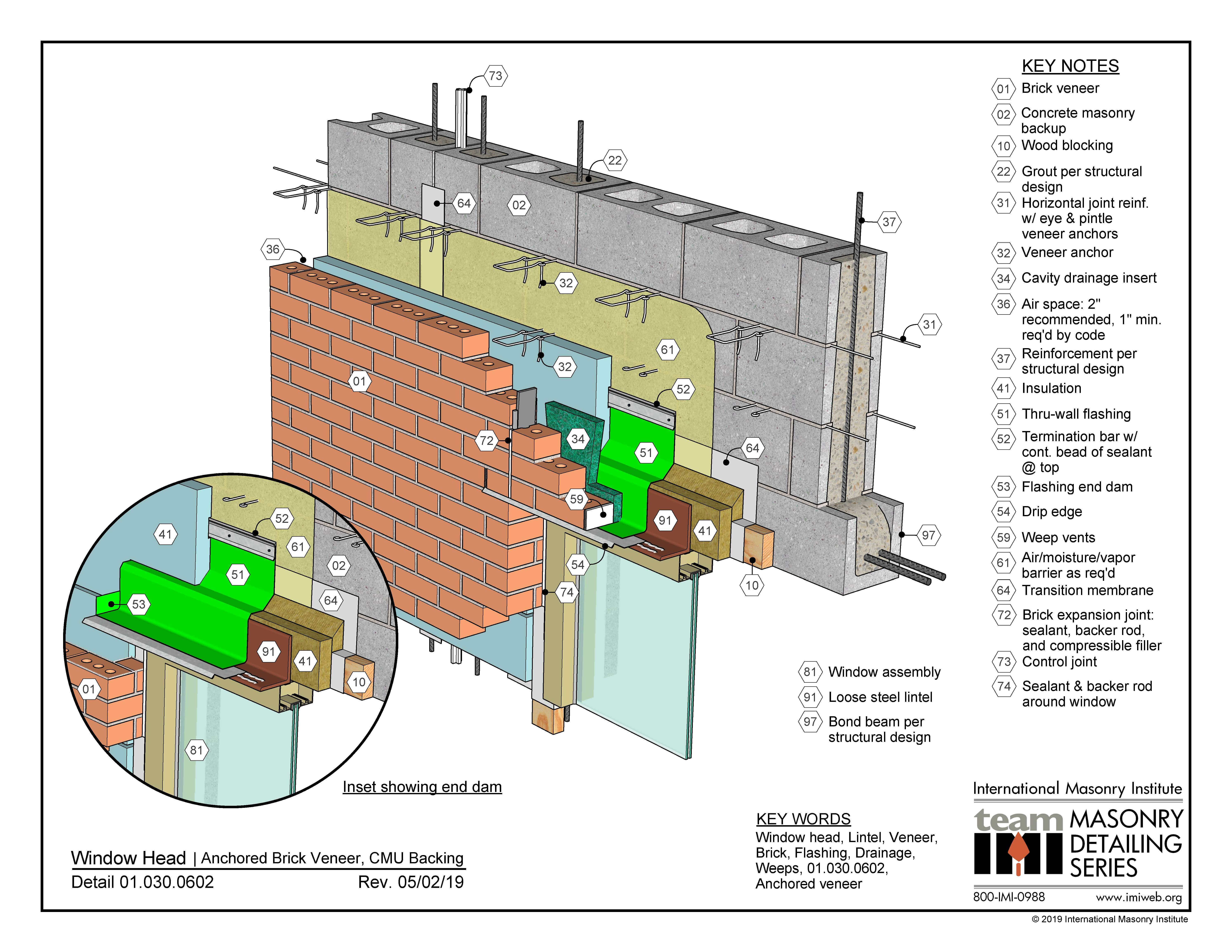 01 030 0602 Window Head Detail Anchored Brick Veneer