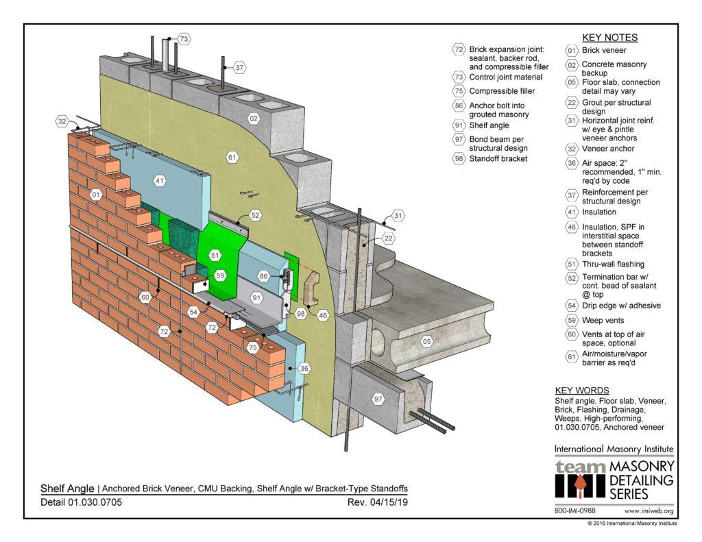 01 030 0705 Shelf Angle Detail Anchored Brick Veneer