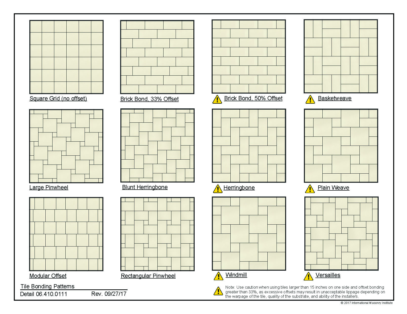 06 410 0111 The Bonding Patterns International Masonry