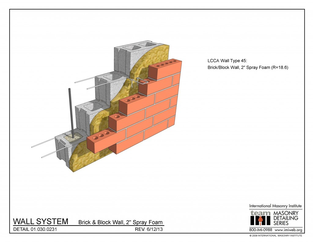 01 030 0231 Wall System Brick Amp Block Wall 2in Spray