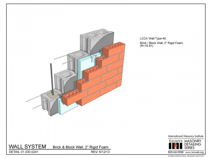 Wall system brick block wall 2in rigid for Foam block wall construction