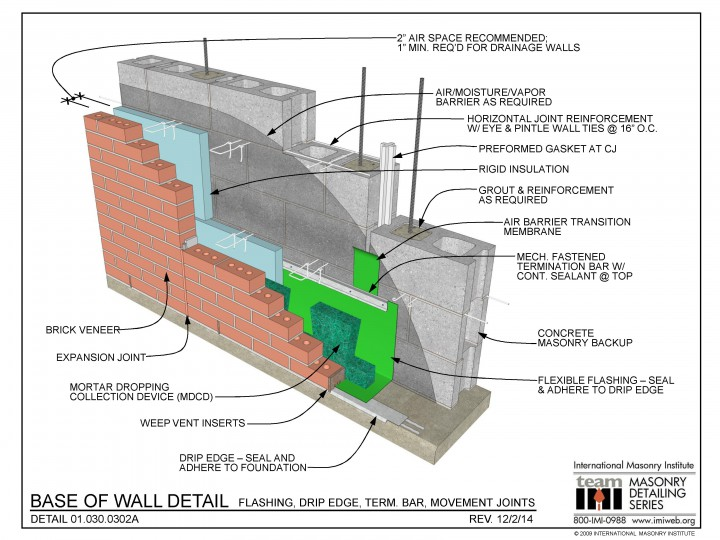 01 030 0302a Base Of Wall Detail Flashing Drip Edge