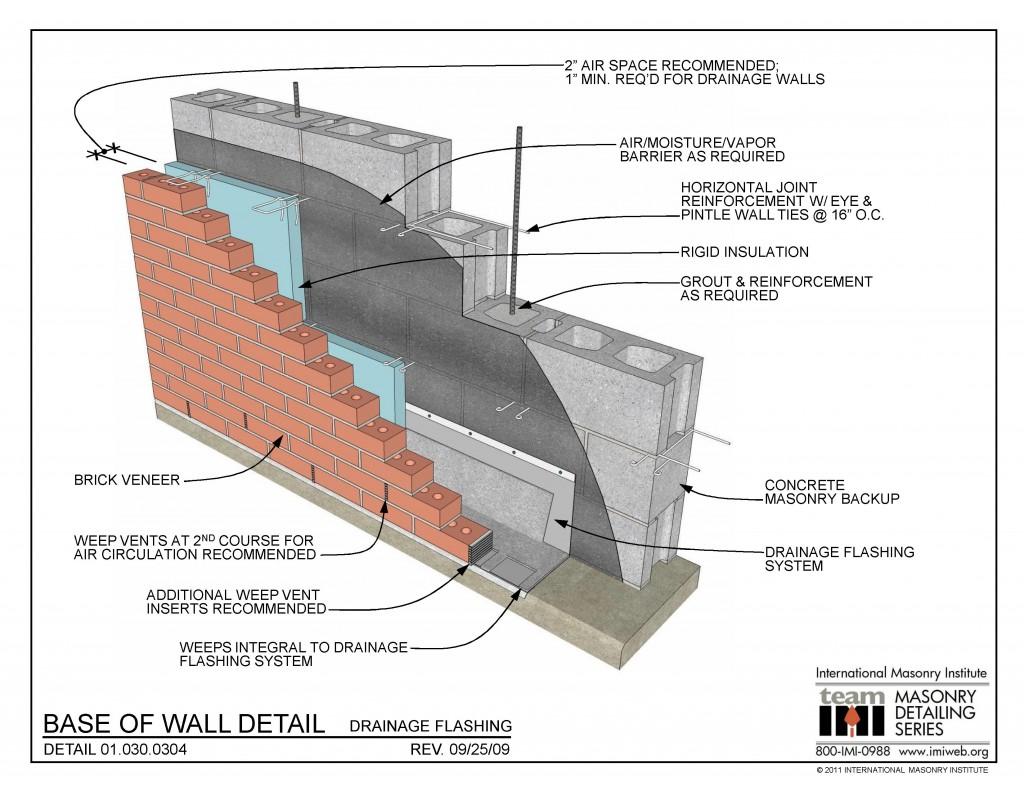 01 030 0304 Base Of Wall Detail Drainage Flashing