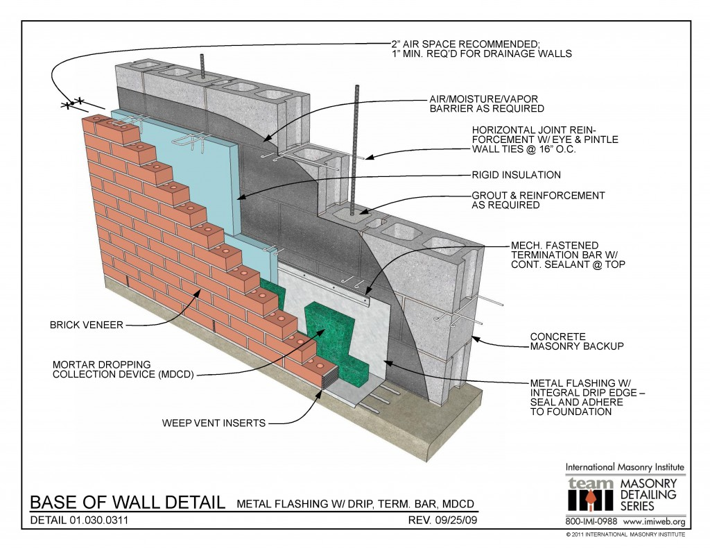 01 030 0311 Base Of Wall Detail Metal Flashing W Drip
