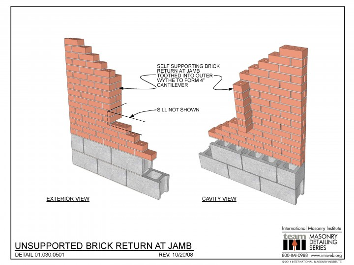 01 030 0501 Unsupported Brick Return At Jamb