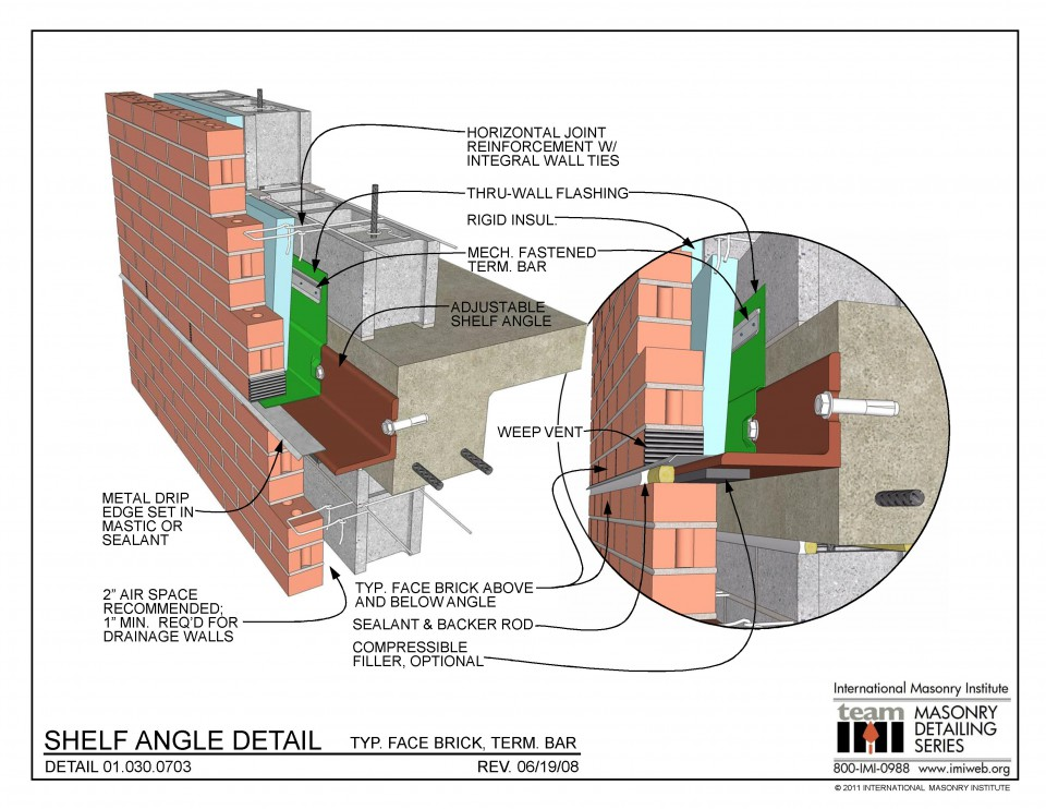 Prefabricated Vertical Drainage System Protecting New