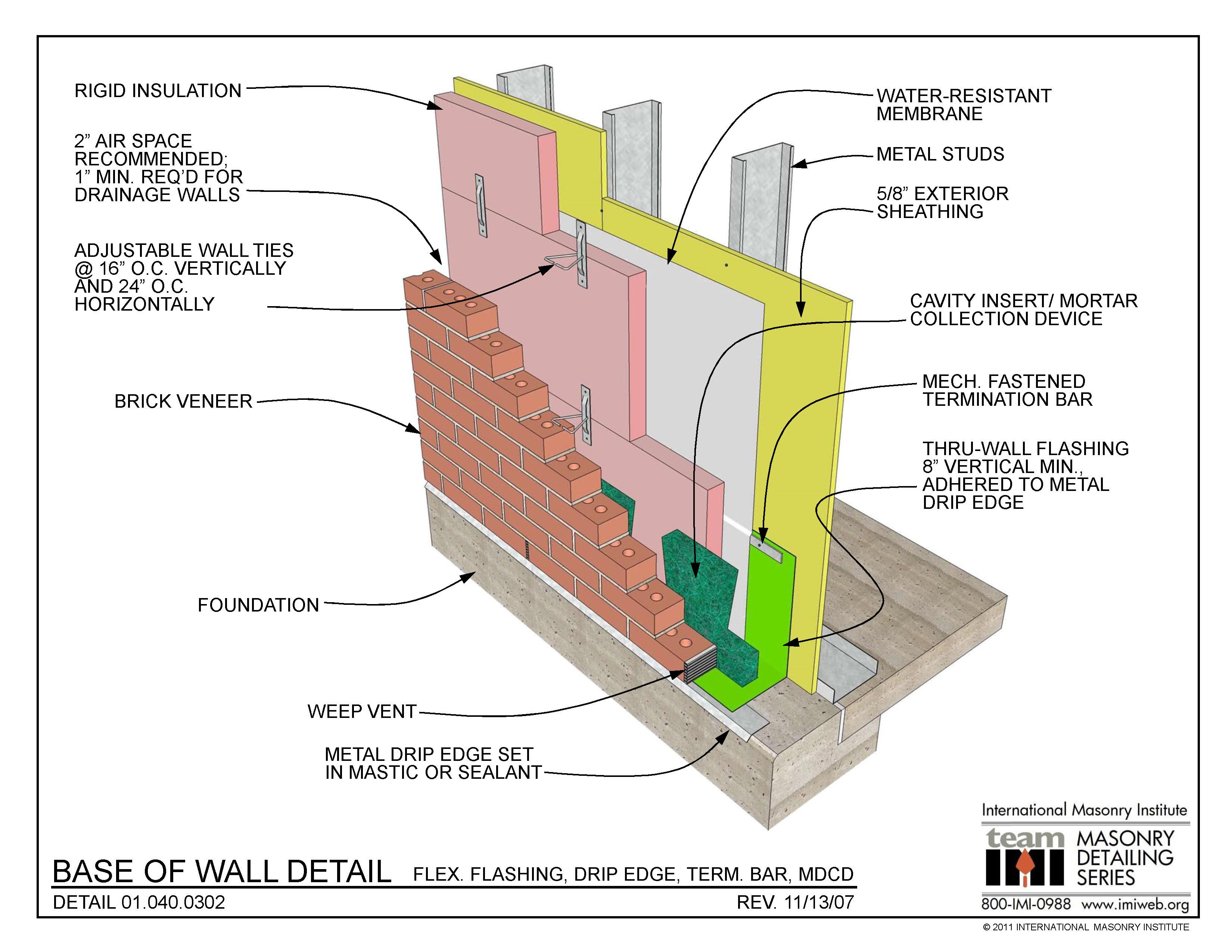 01 040 0302 Base Of Wall Detail Flex Flashing Drip
