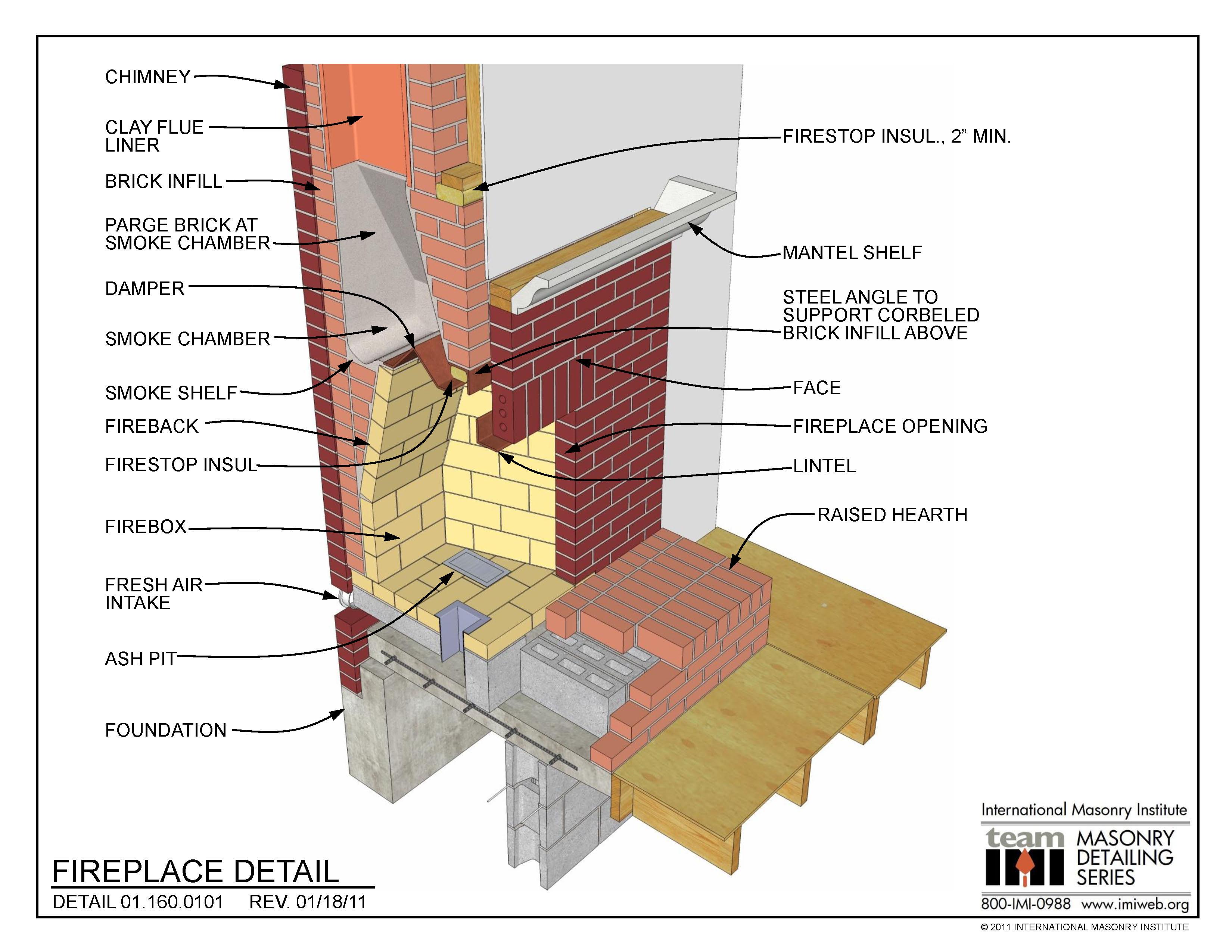 01 160 0101 Fireplace Detail International Masonry Insute