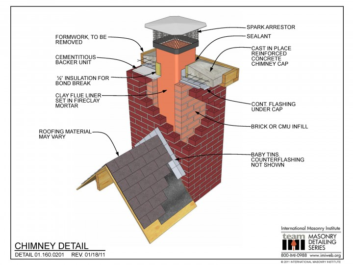 01 160 0201 Chimney Detail International Masonry Institute
