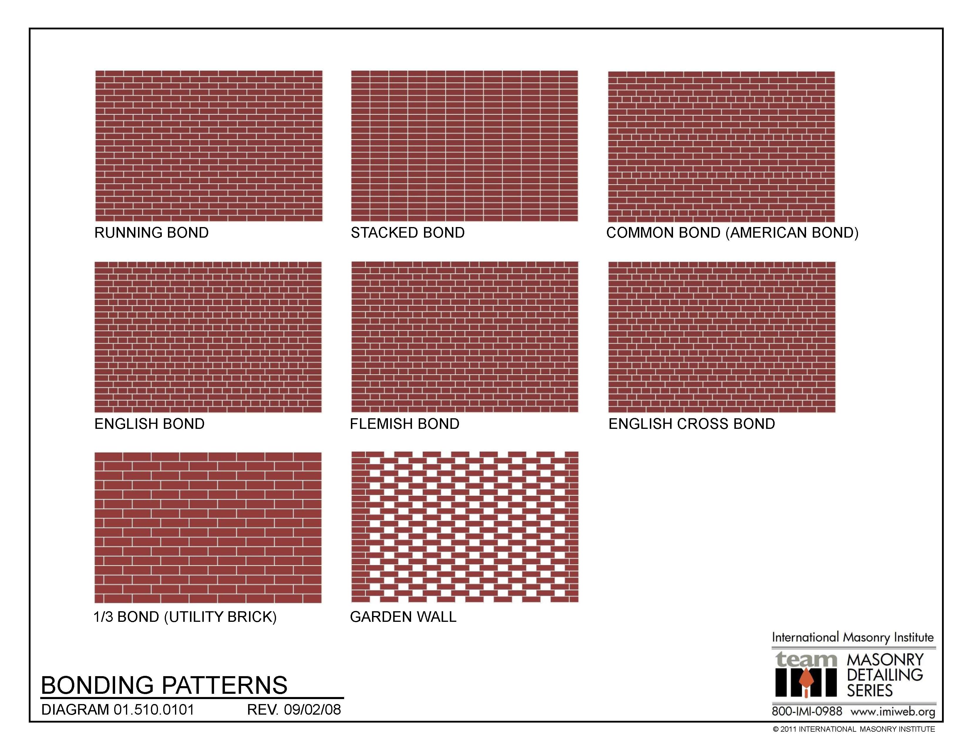 01 510 0101 Bonding Patterns International Masonry