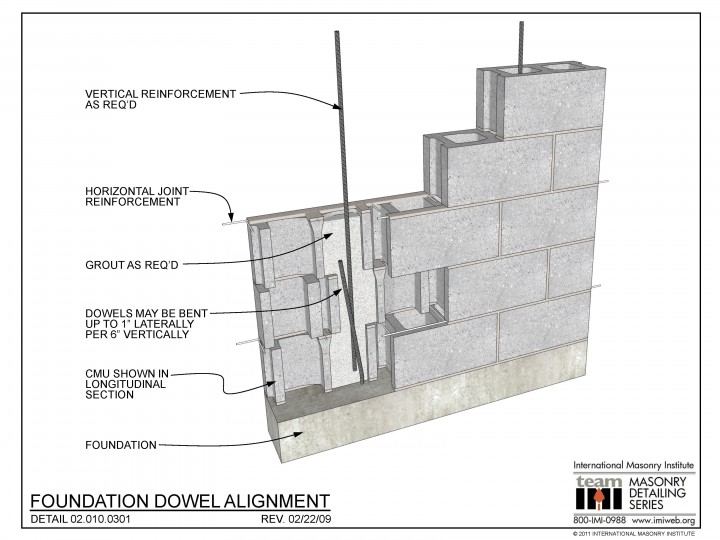 02 010 0301 Foundation Dowel Alignment International