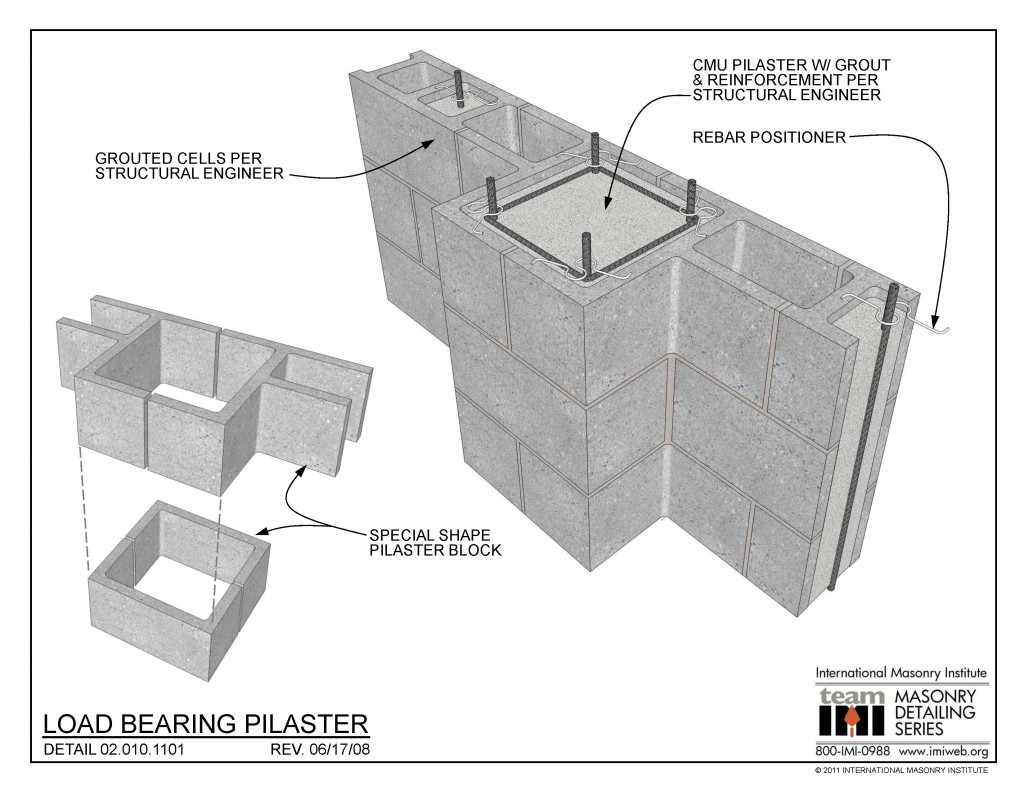 02 010 1101 Load Bearing Pilaster International Masonry