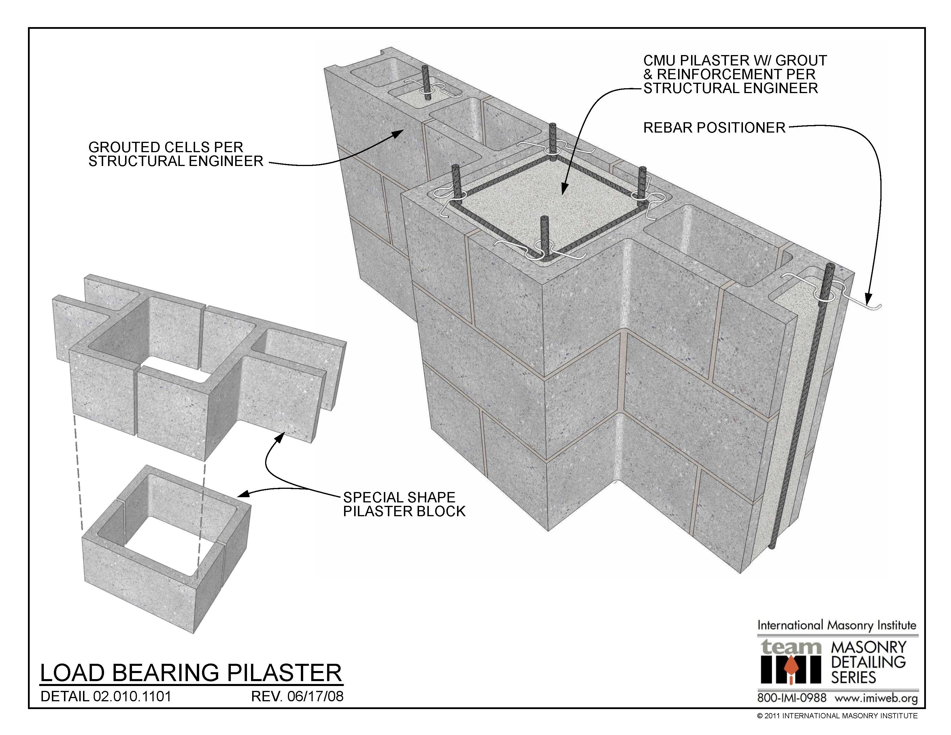 02 010 1101 Load Bearing Pilaster International Masonry