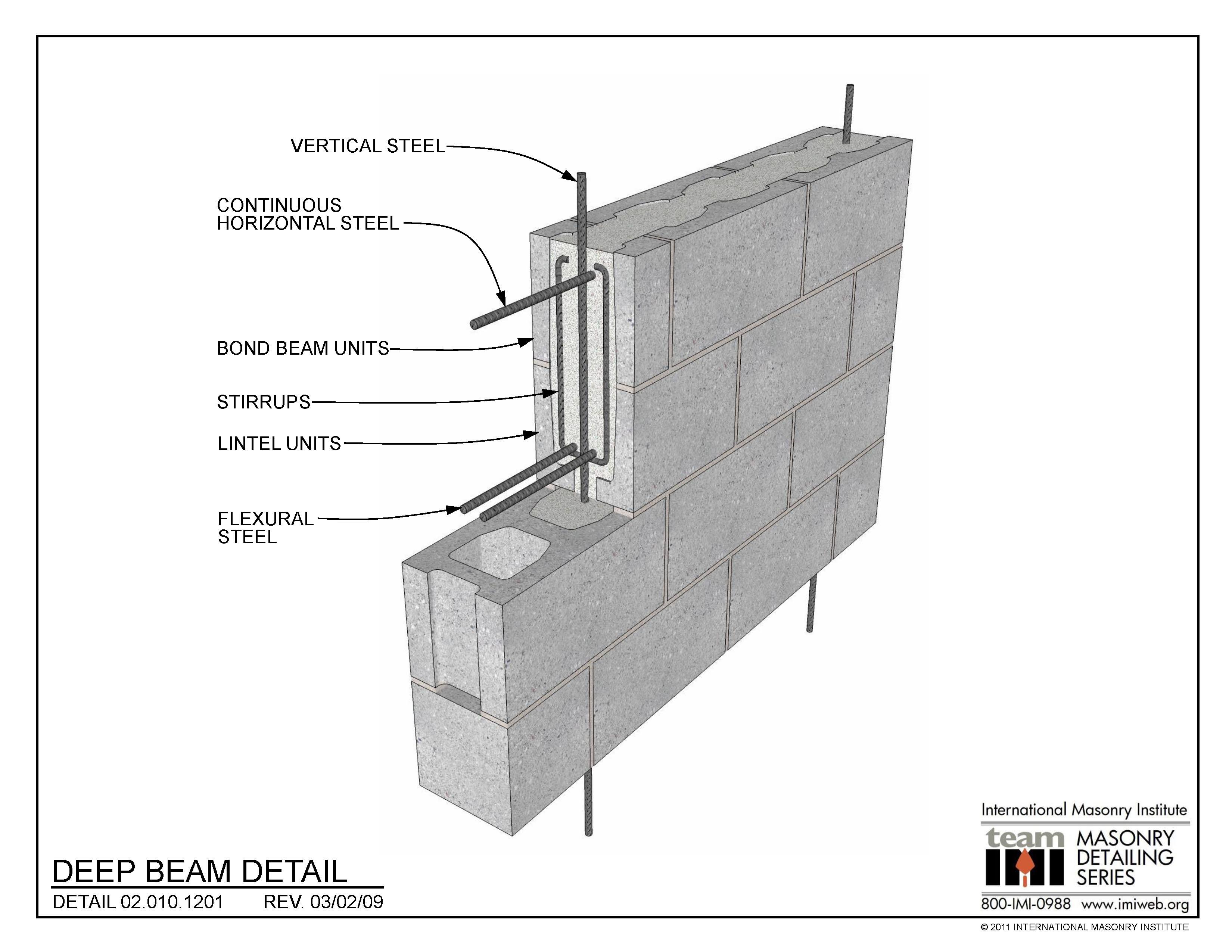 020101201 deep beam detail international masonry institute 020101201 ccuart Gallery