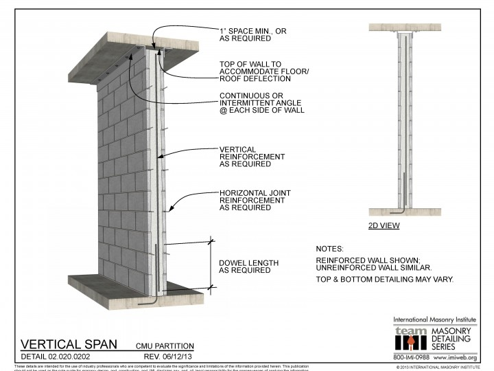 how to put up internal wall into concrete
