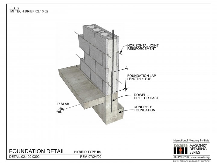 02.120.0302 -Masonry Detailing Series v.3.41 IN PROGRESS