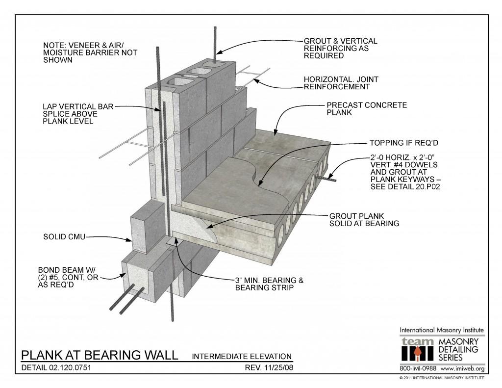 02 120 0751 Plank At Bearing Wall Intermediate
