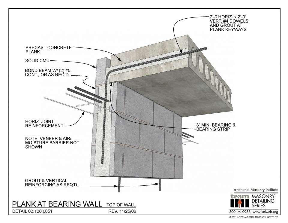 Brick Wall Design Under Vertical Loads : Block archives international masonry institute