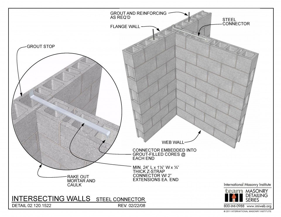 international masonry institute pdf details