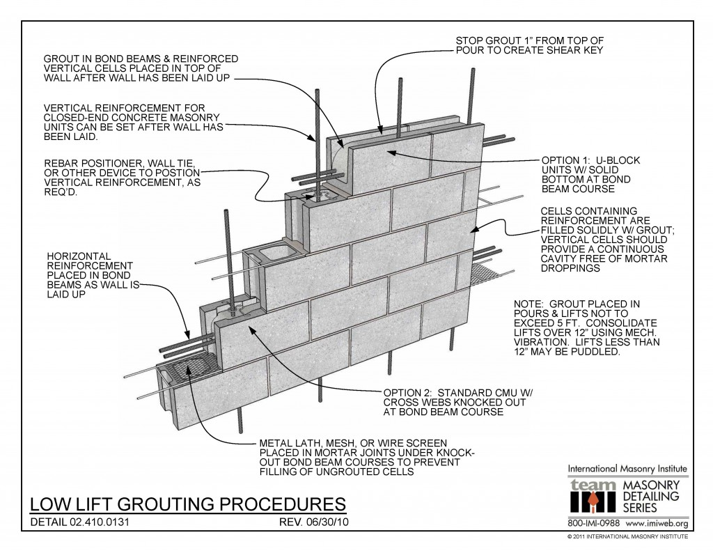 Reinforced foam blocks (fibrobenoblok): options for reinforcement of masonry and walls of foam blocks 57