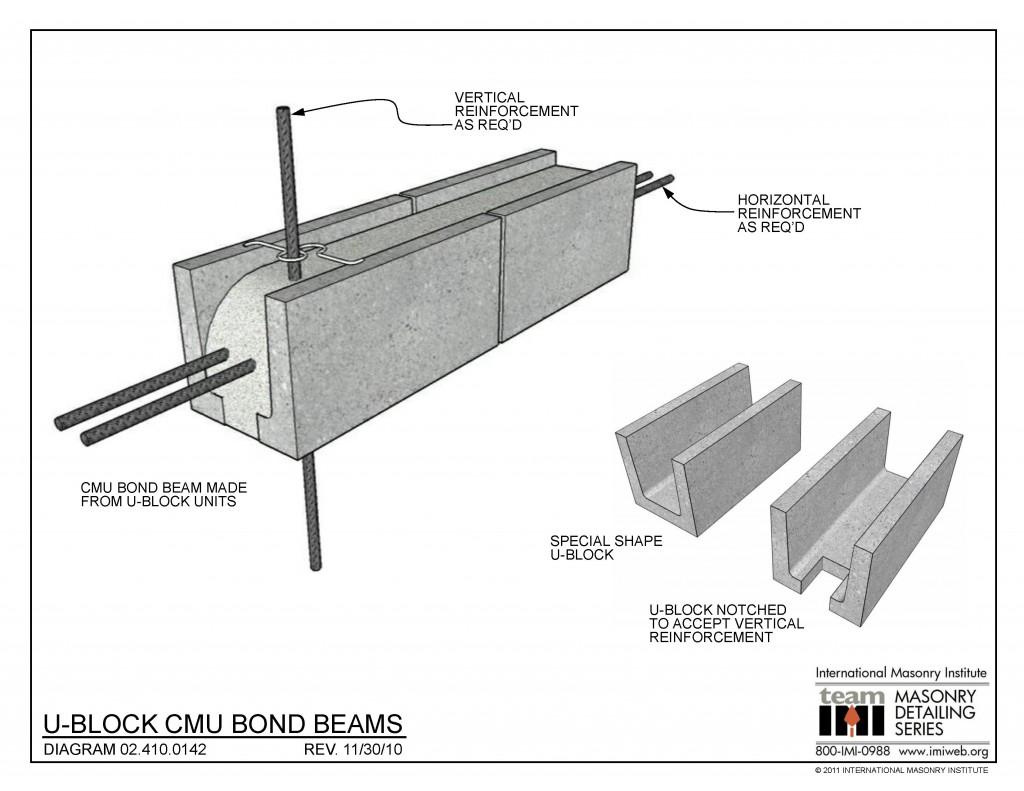02 410 0142 U Block Cmu Bond Beams International