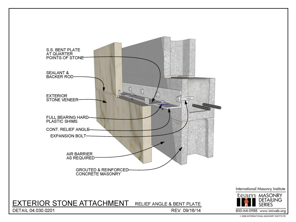 04 030 0201 Exterior Stone Attachment Relief Angle Amp Bent