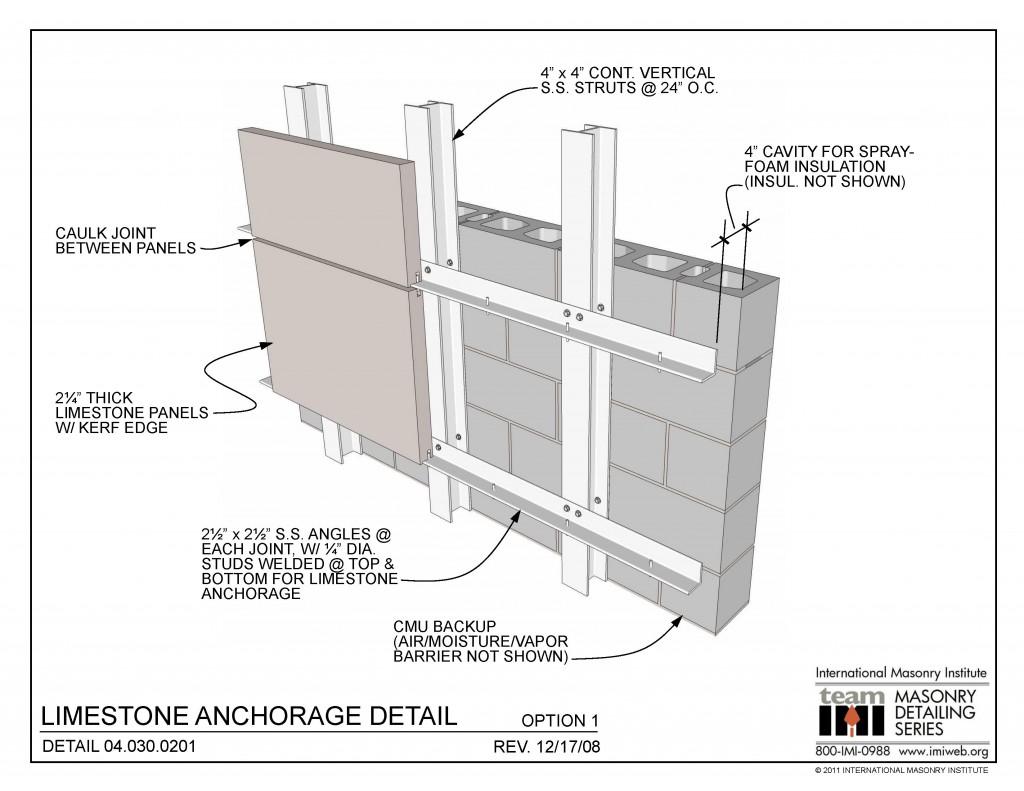 04 030 0201 Limestone Anchorage Detail International