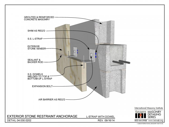 04 030 0202 Exterior Stone Restraint Anchorage