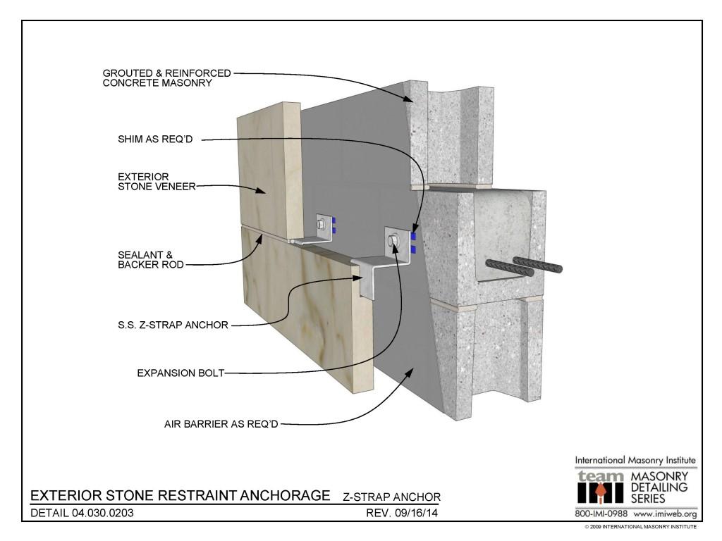 04 030 0203 Exterior Stone Restraint Anchorage