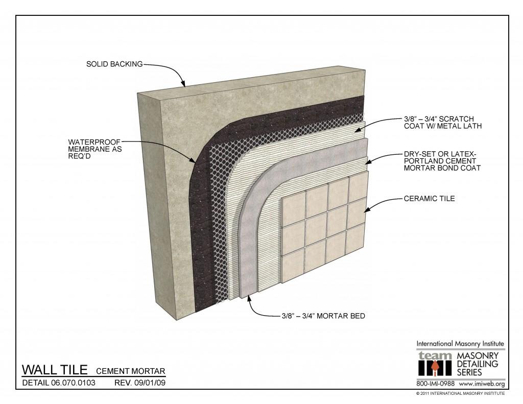 06 070 0103 Wall Tile Cement Mortar International