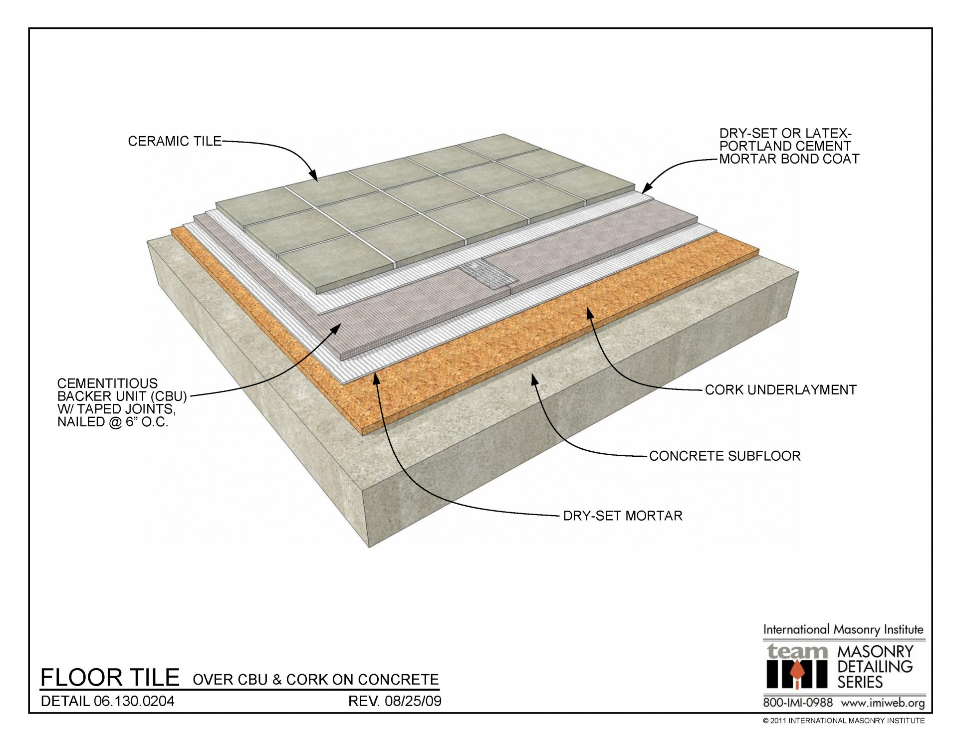 Mds Tile Archives International Masonry Institute