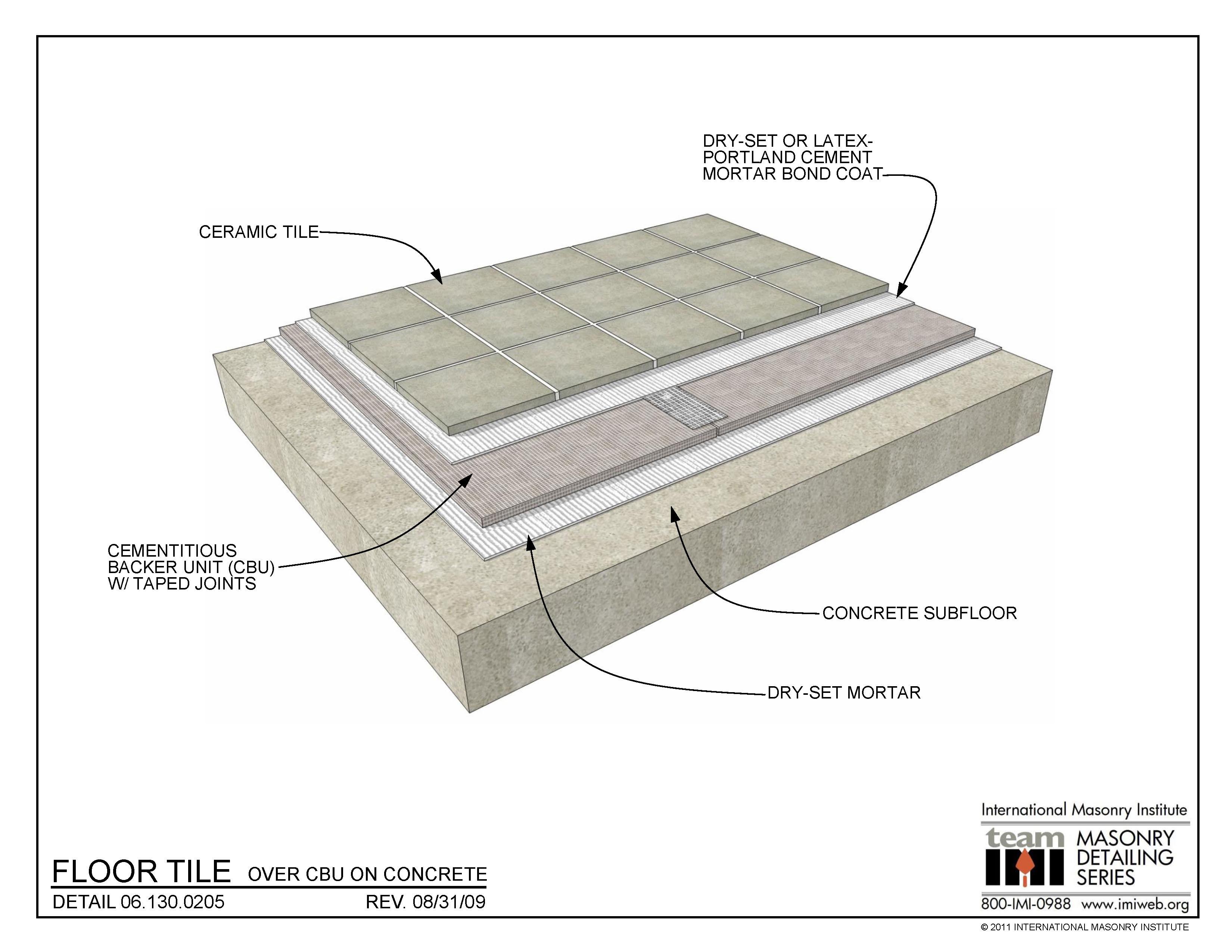 06.130.0205: Floor Tile - Over CBU on Concrete  International Masonry Institute