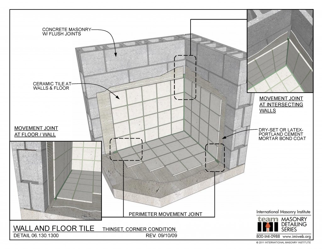 06 130 1300 Wall And Floor Tile Thinset Corner