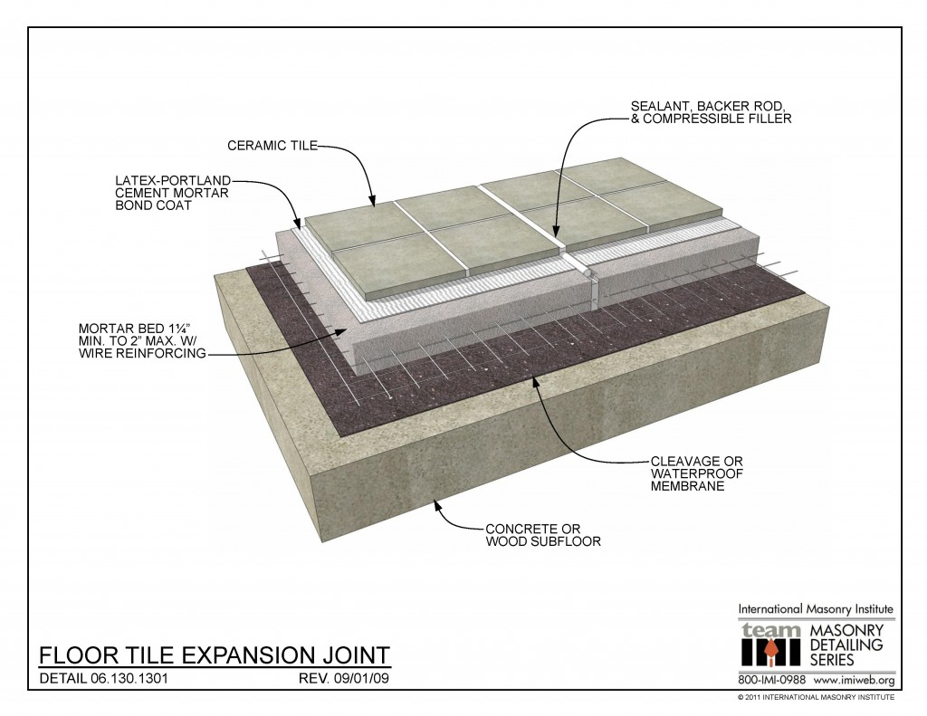06 130 1301 Floor Tile Expansion Joint International