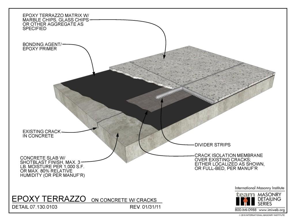 Epoxy Terrazzo Concrete Cracks
