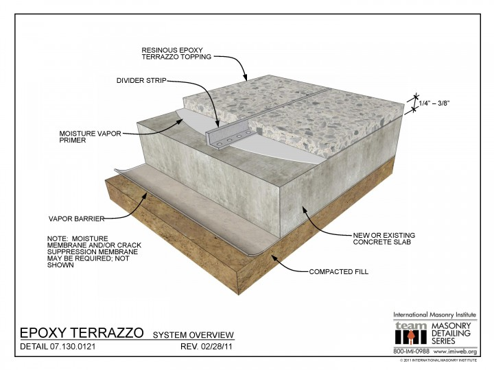 07.130.0121 Epoxy terrazzo - System overview