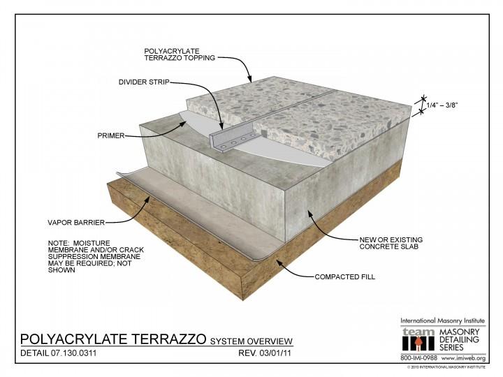 07.130.0311 Polyacrylate terrazzo - System overview