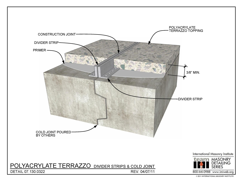 Divider Strips For Terrazzo Flooring Mycoffeepot Org