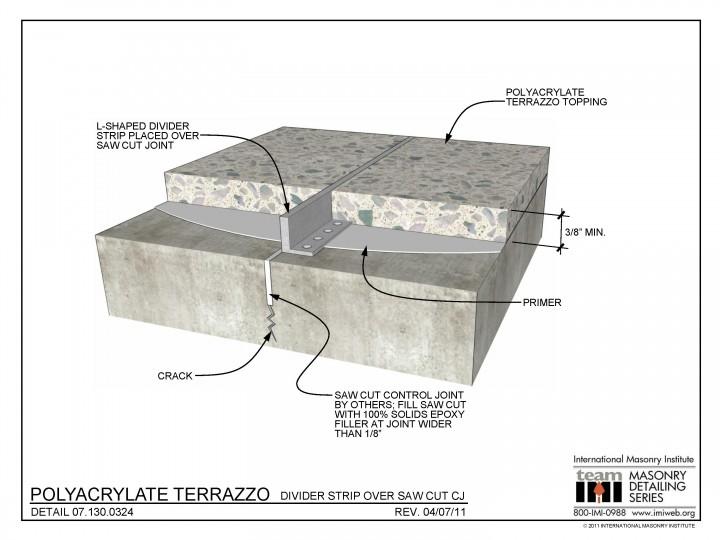 07.130.0324 Polyacrylate terrazzo - Divider strip over saw cut CJ
