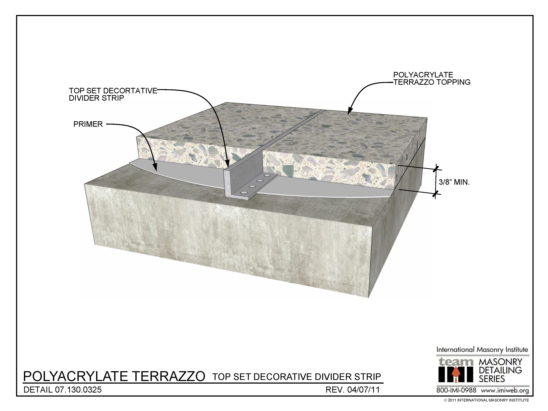 07 130 0325 Polyacrylate Terrazzo Top Set Decorative