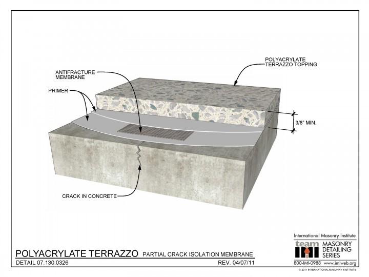 07.130.0326 Polyacrylate terrazzo - Partial crack isolation membrane