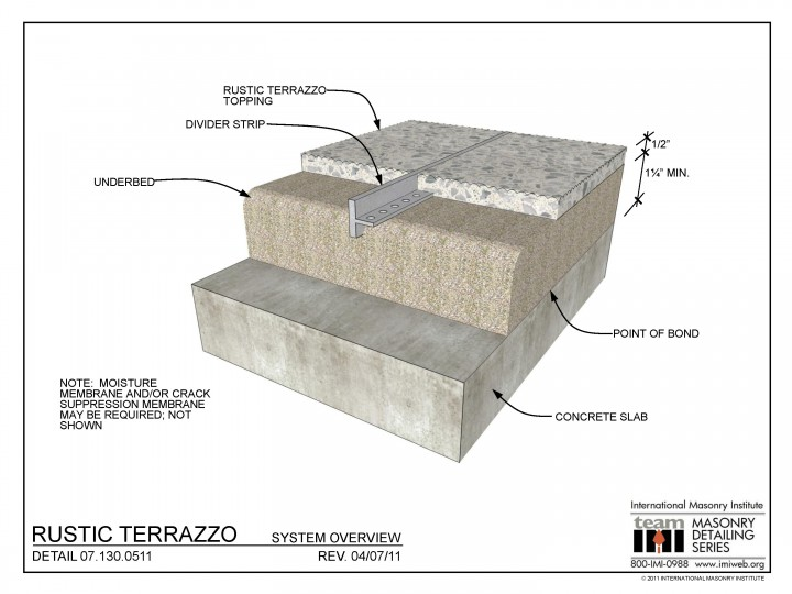 07.130.0511 Rustic terrazzo - System overview
