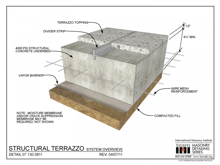 07.130.0811 Structural terrazzo - System overview