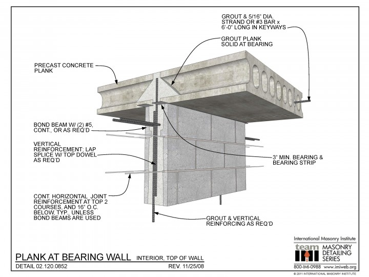 08 120 0852 Plank At Bearing Wall International Masonry