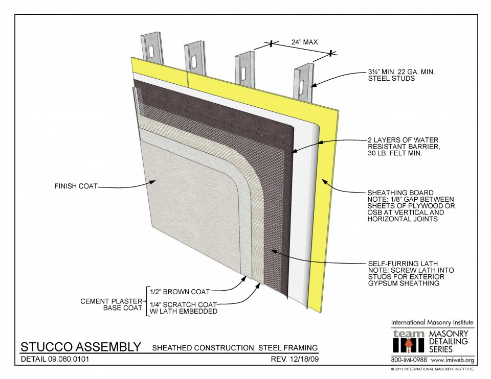 Weather Resistive Barrier Archives International Masonry