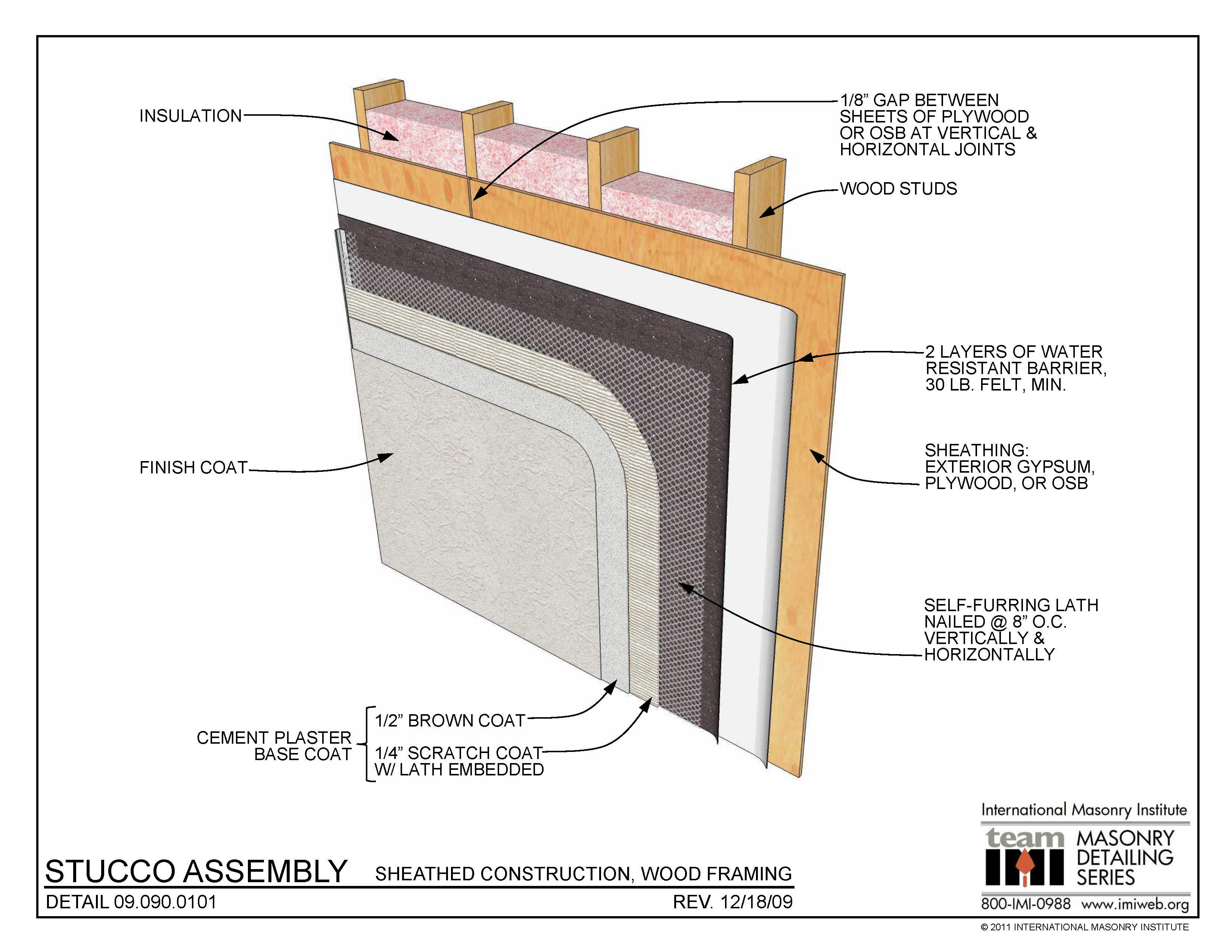 09.090.0101: Stucco Assembly - Sheathed Construction, Wood