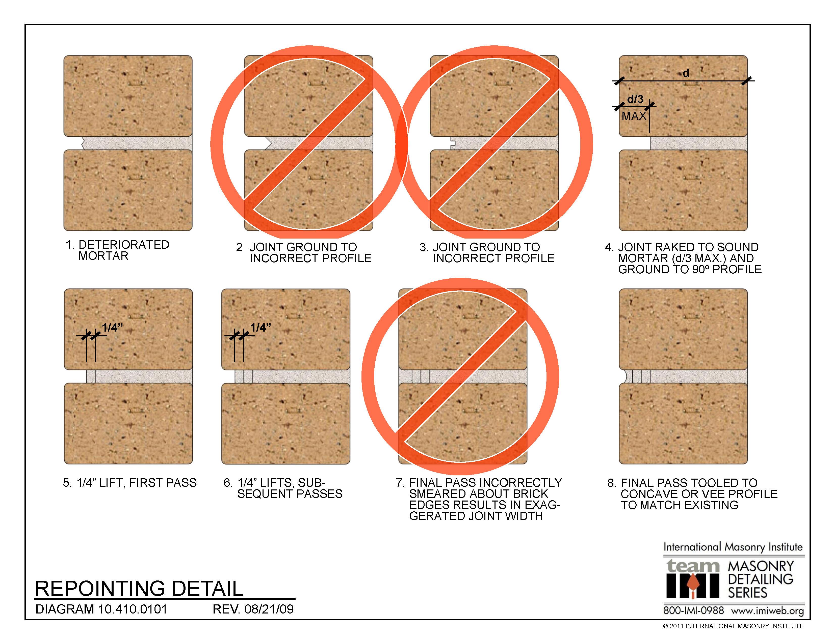 10 410 0101 Repointing Detail International Masonry