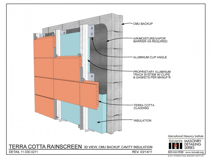 11 030 0211 Terra Cotta Rainscreen 3d View Cmu Backup
