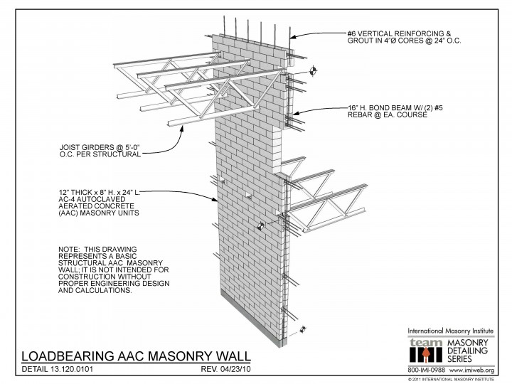 13 400 0101 Loadbearing Aac Masonry Wall International