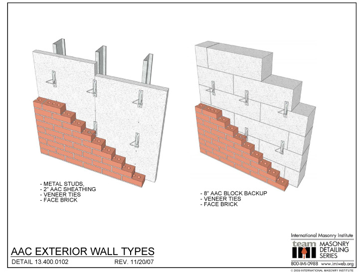 Types Of Exterior Wall Finishes : Aac exterior wall types international